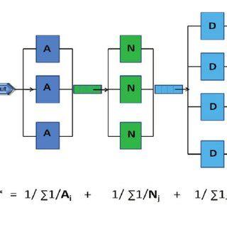 Best research proposal pdf